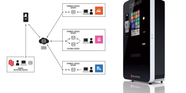 casse-automatiche-sistemi-di-pagamento-per-parcheggi-ASL-nuraia-treviso-venezia-padova-belluno