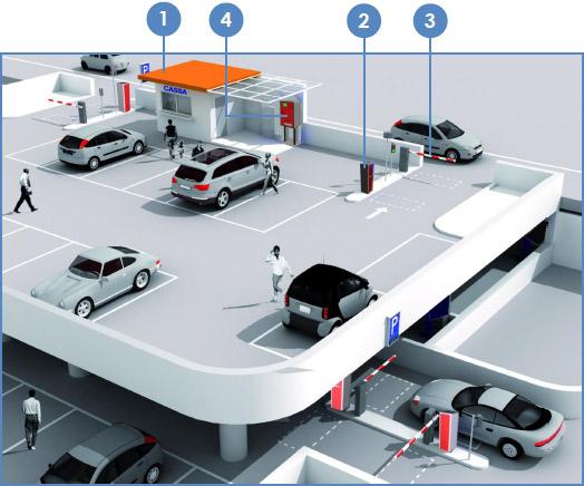 sistemi-per-parcheggi-automatici-e-aree-di-sosta